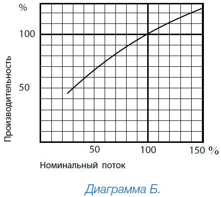 Теплообменник альфа производительность теплообменник в скважину