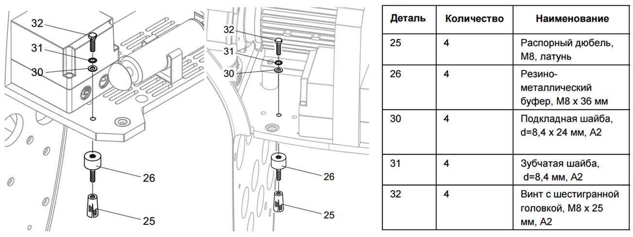 Схема крепления Badu Jet